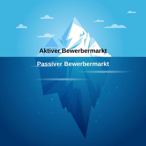 Felix Zimmer Marketing - Mehr Bewerbungen von qualifizierten Fachkräften erhalten